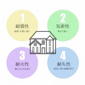 輸入住宅イラスト4つの特徴
